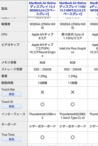 横スクロール参考:製品スペックの比較表 価格.com